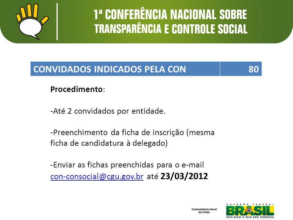 CONVIDADOS INDICADOS PELA CON80 Procedimento: -Até 2 convidados por entidade. -Preenchimento da ficha de inscrição (mesma ficha de candidatura à deleg