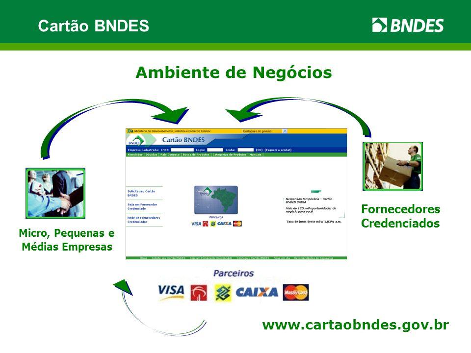 Cartão BNDES Micro, Pequenas e Médias Empresas Fornecedores Credenciados Ambiente de Negócios www.cartaobndes.gov.br