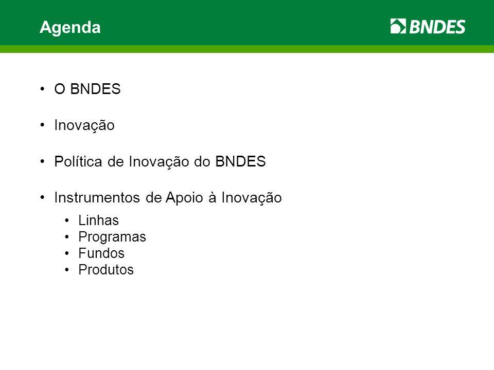 Agenda O BNDES Inovação Política de Inovação do BNDES Instrumentos de Apoio à Inovação Linhas Programas Fundos Produtos