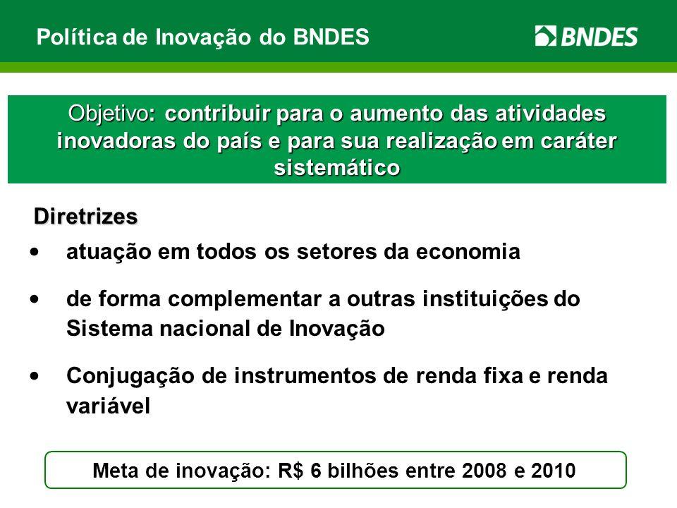 Política de Inovação do BNDES atuação em todos os setores da economia de forma complementar a outras instituições do Sistema nacional de Inovação Conj