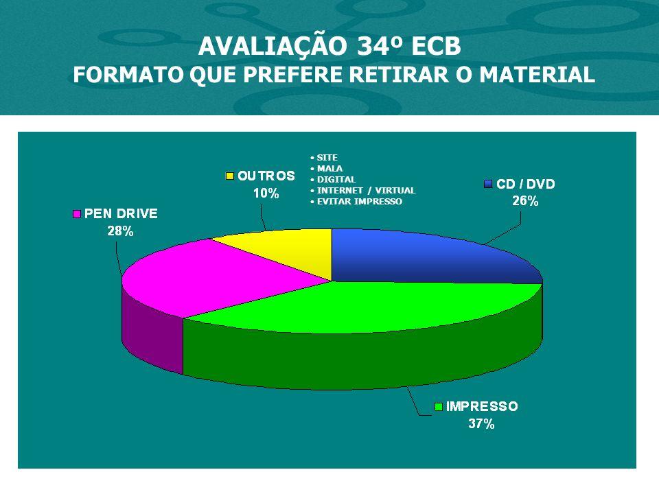 AVALIAÇÃO 34º ECB FORMATO QUE PREFERE RETIRAR O MATERIAL SITE MALA DIGITAL INTERNET / VIRTUAL EVITAR IMPRESSO