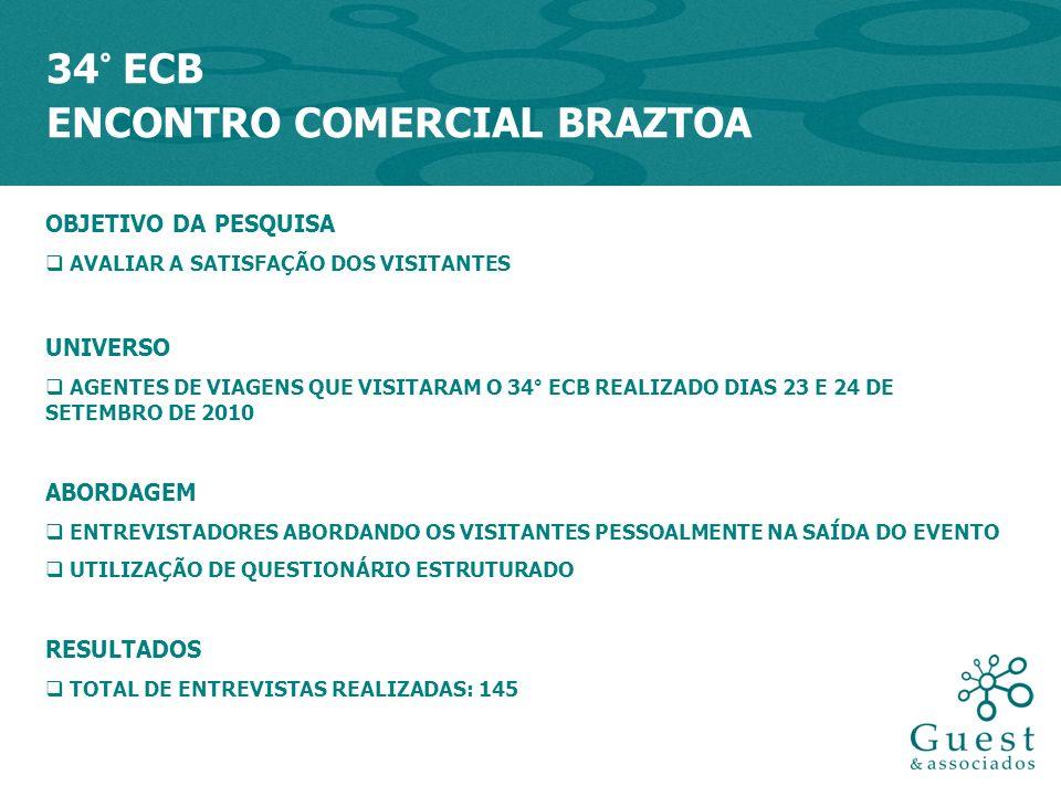 34º ECB VISITANTES VIERAM ATRAVÉS DE: