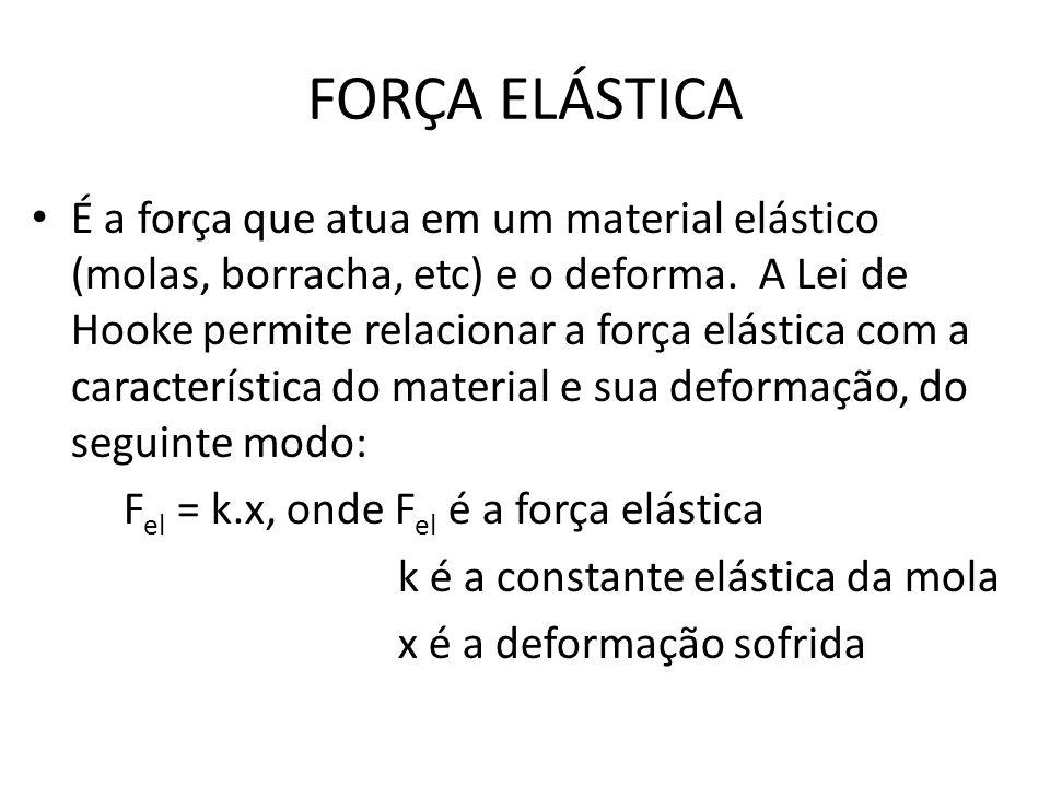 FORÇA ELÁSTICA É a força que atua em um material elástico (molas, borracha, etc) e o deforma. A Lei de Hooke permite relacionar a força elástica com a