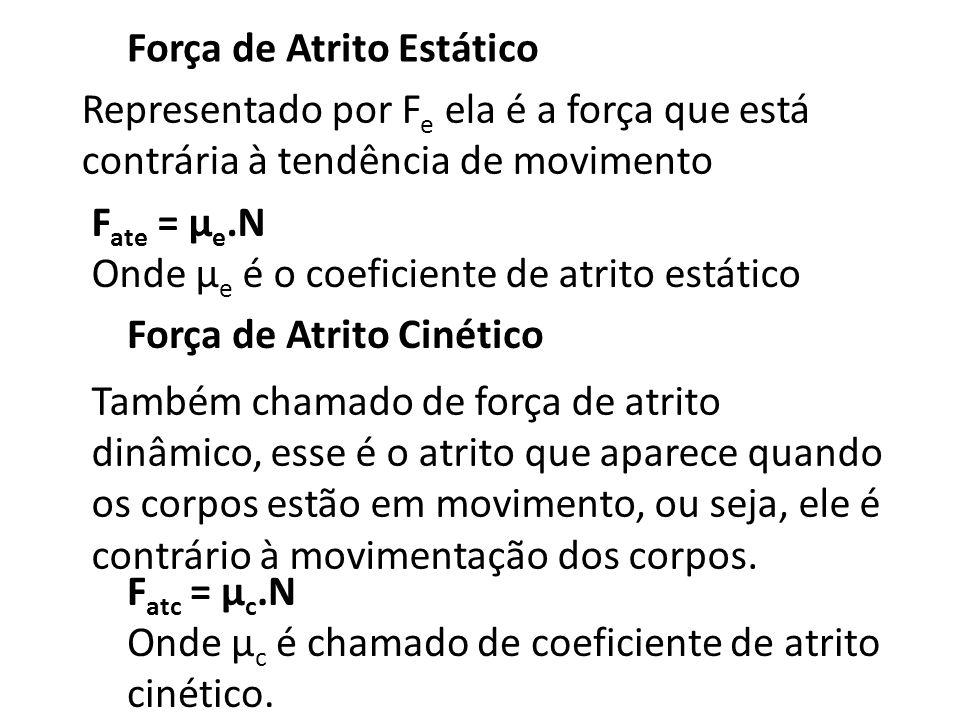 Força de Atrito Estático Representado por F e ela é a força que está contrária à tendência de movimento F ate = μ e.N Onde μ e é o coeficiente de atri
