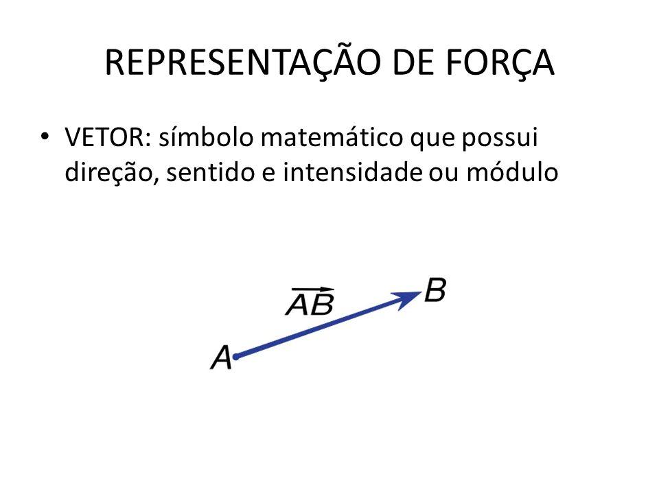 REPRESENTAÇÃO DE FORÇA VETOR: símbolo matemático que possui direção, sentido e intensidade ou módulo