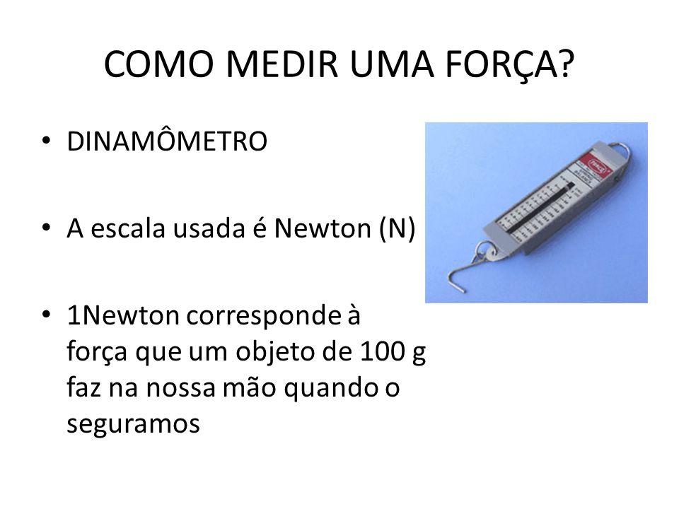 COMO MEDIR UMA FORÇA? DINAMÔMETRO A escala usada é Newton (N) 1Newton corresponde à força que um objeto de 100 g faz na nossa mão quando o seguramos