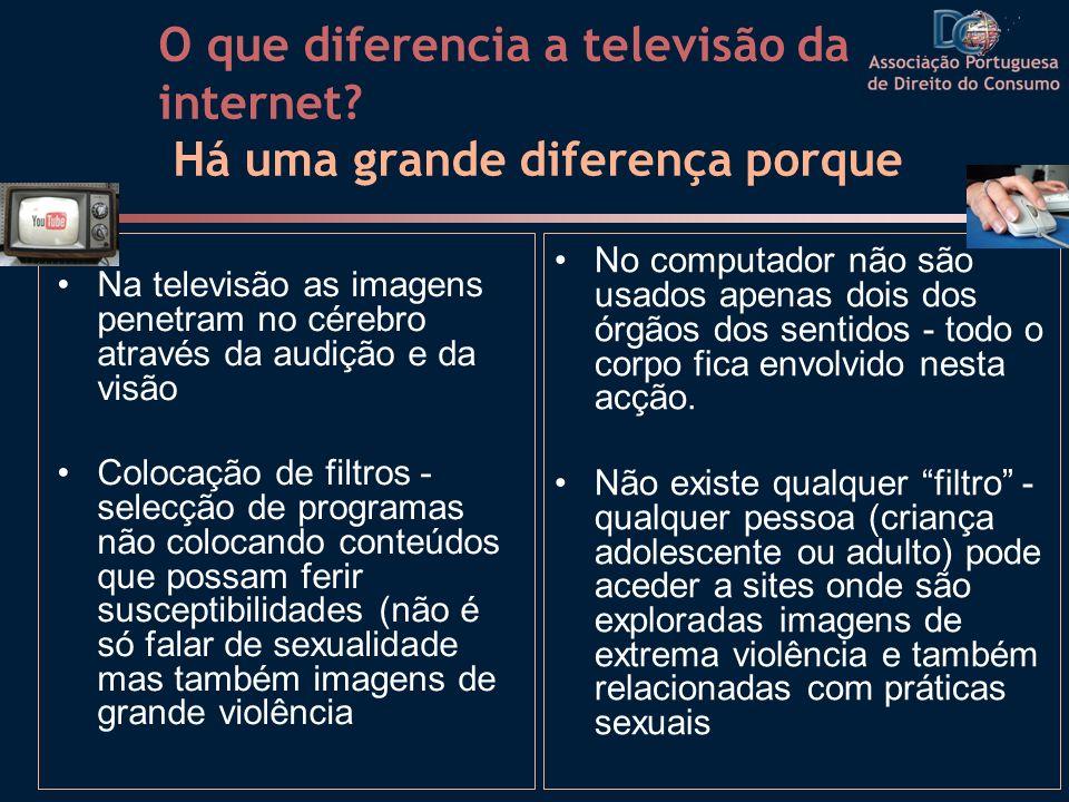 O que diferencia a televisão da internet? Há uma grande diferença porque Na televisão as imagens penetram no cérebro através da audição e da visão Col