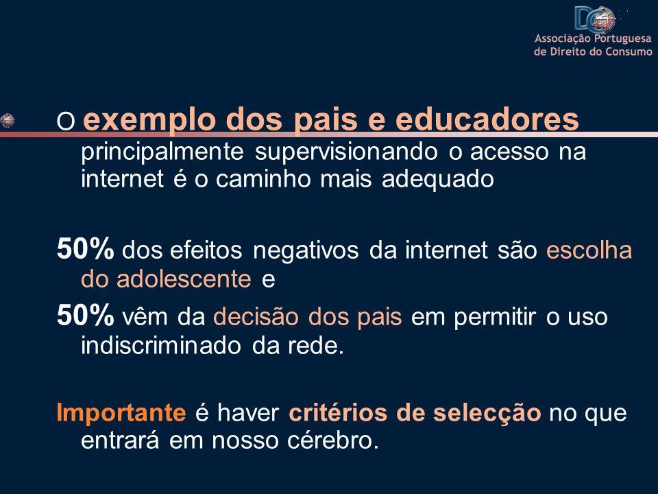 O exemplo dos pais e educadores principalmente supervisionando o acesso na internet é o caminho mais adequado 50% dos efeitos negativos da internet sã