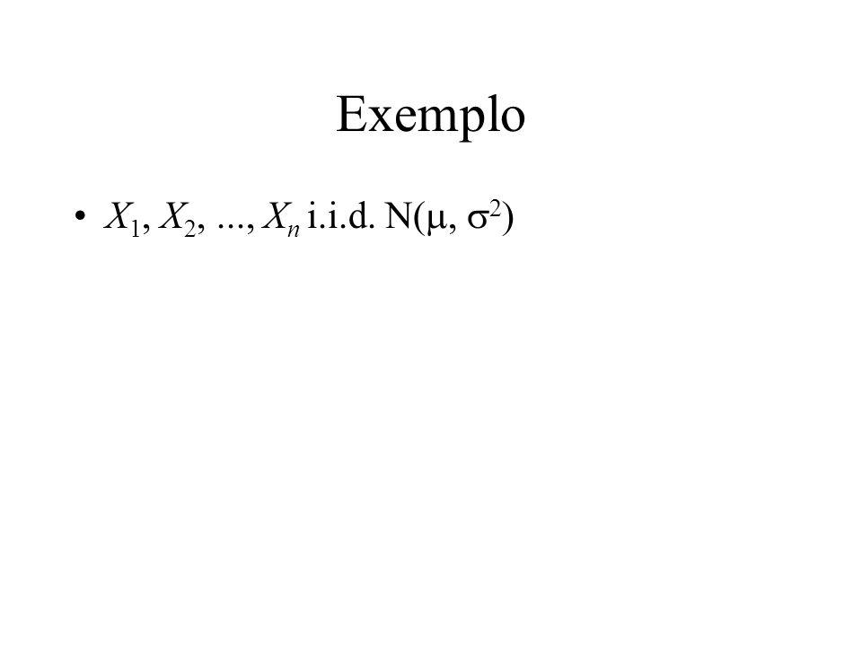 Exemplo X 1, X 2,..., X n i.i.d. N(, 2 )