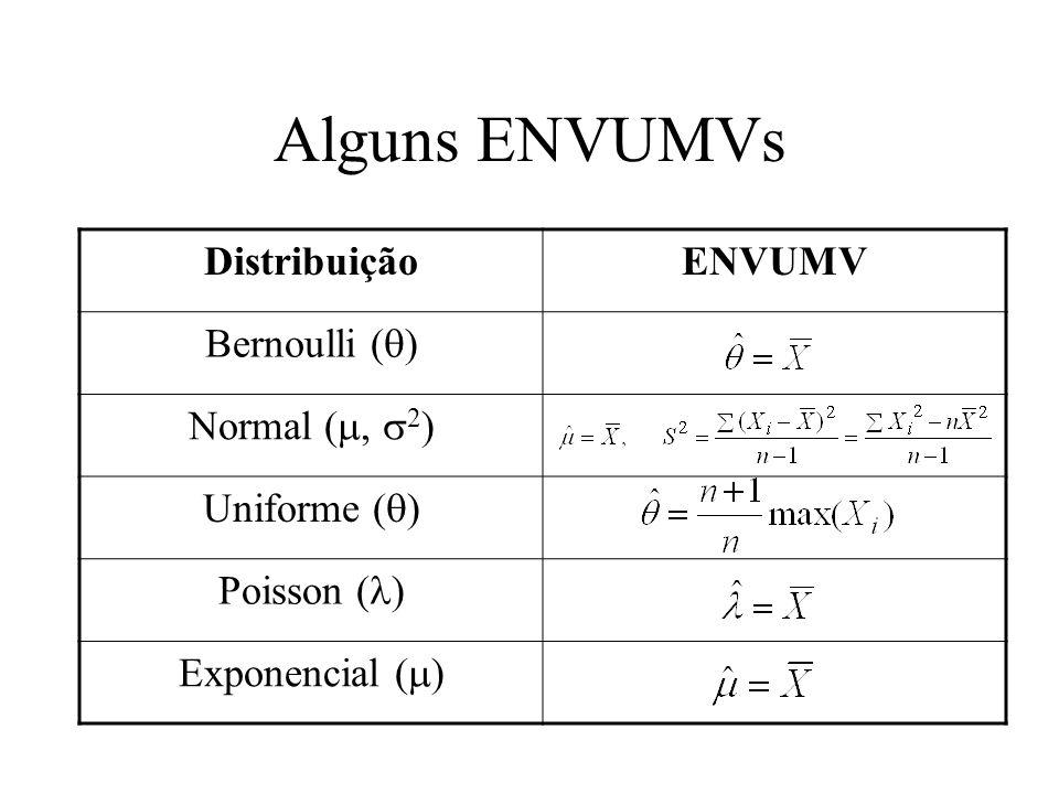 Alguns ENVUMVs DistribuiçãoENVUMV Bernoulli ( ) Normal (, 2 ) Uniforme ( ) Poisson ( ) Exponencial ( )