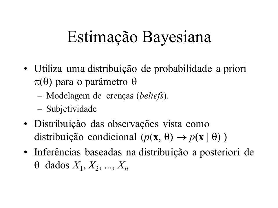Estimação Bayesiana Utiliza uma distribuição de probabilidade a priori ( ) para o parâmetro –Modelagem de crenças (beliefs). –Subjetividade Distribuiç