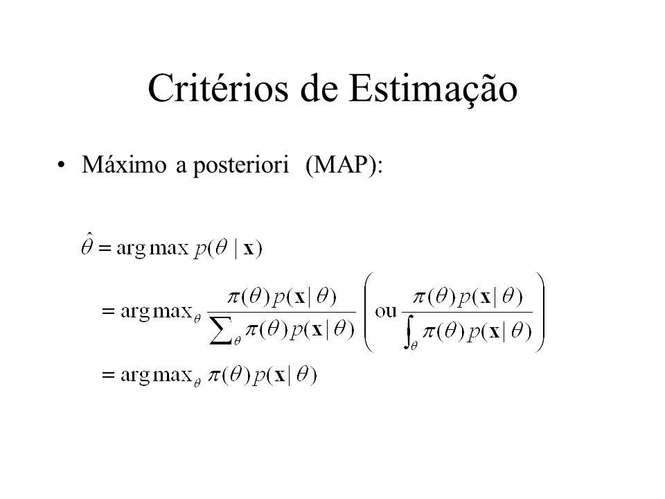 Critérios de Estimação Máximo a posteriori (MAP):