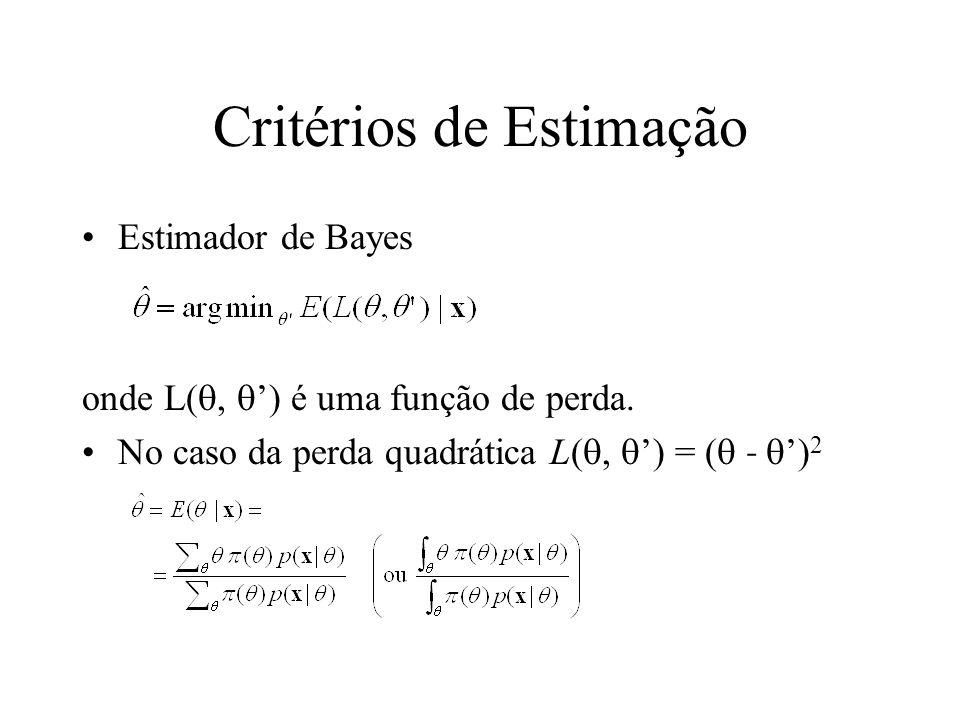 Critérios de Estimação Estimador de Bayes onde L(, ) é uma função de perda. No caso da perda quadrática L(, ) = ( ˗ ) 2