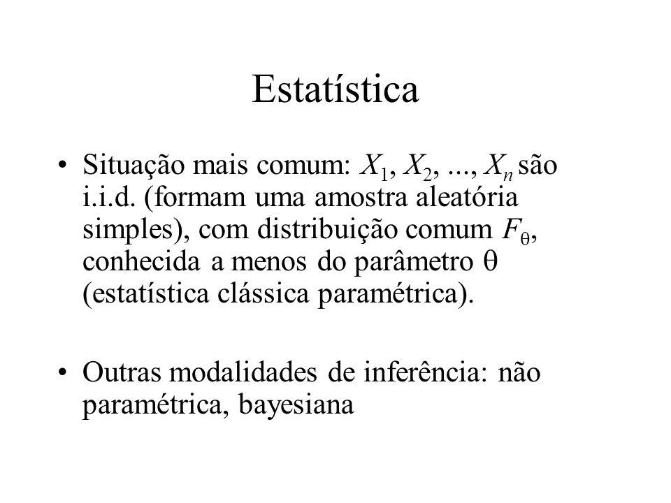 Estatística Situação mais comum: X 1, X 2,..., X n são i.i.d. (formam uma amostra aleatória simples), com distribuição comum F, conhecida a menos do p