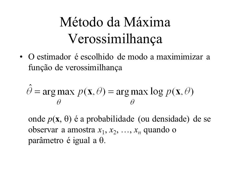 Método da Máxima Verossimilhança O estimador é escolhido de modo a maximimizar a função de verossimilhança onde p(x, ) é a probabilidade (ou densidade