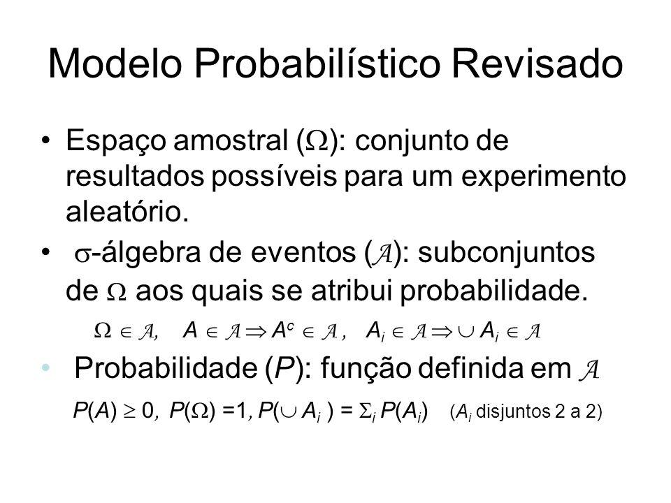 Modelo Probabilístico Revisado Espaço amostral ( ): conjunto de resultados possíveis para um experimento aleatório. -álgebra de eventos ( A ): subconj