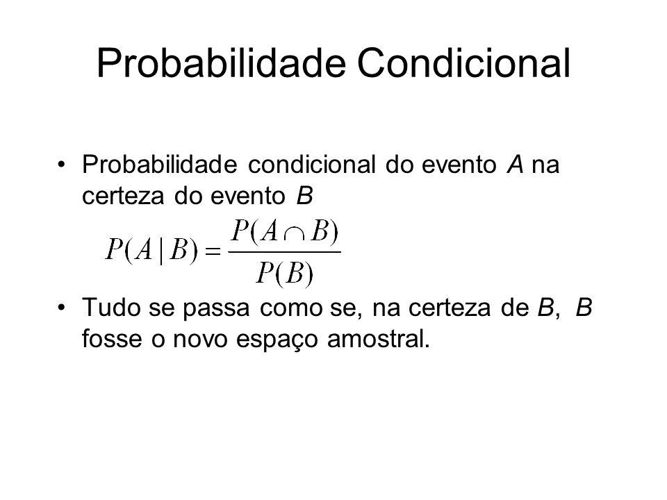 Probabilidade Condicional Probabilidade condicional do evento A na certeza do evento B Tudo se passa como se, na certeza de B, B fosse o novo espaço a
