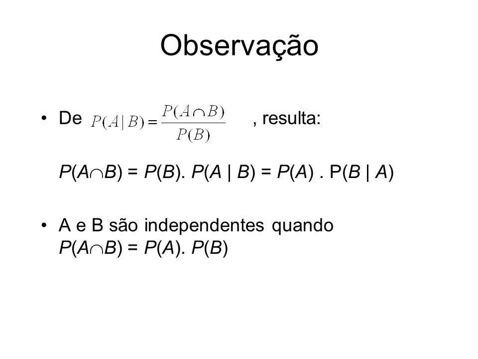 Observação De, resulta: P(A B) = P(B). P(A | B) = P(A). P(B | A) A e B são independentes quando P(A B) = P(A). P(B)
