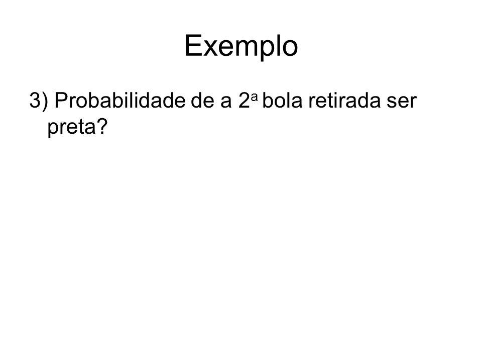 Exemplo 3) Probabilidade de a 2 a bola retirada ser preta?