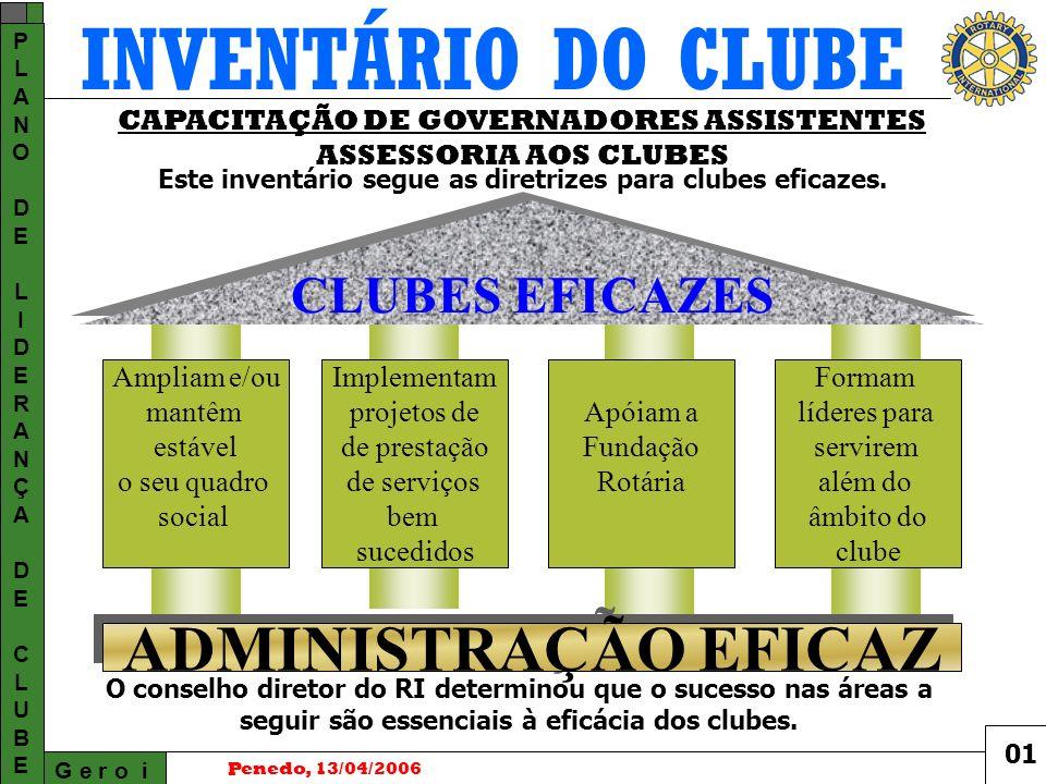 PLANODELIDERANÇADECLUBEPLANODELIDERANÇADECLUBE G e r o i Penedo, 13/04/2006 INVENTÁRIO DO CLUBE CAPACITAÇÃO DE GOVERNADORES ASSISTENTES ASSESSORIA AOS CLUBES Este inventário segue as diretrizes para clubes eficazes.