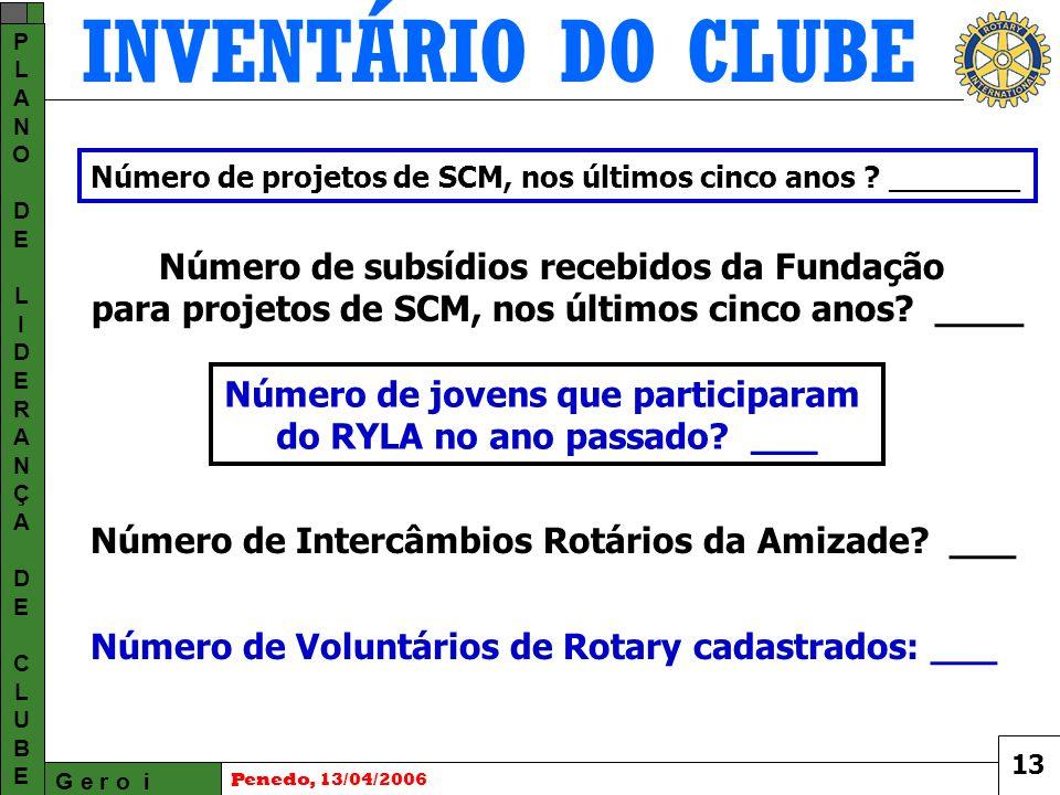 INVENTÁRIO DO CLUBE G e r o i PLANODELIDERANÇADECLUBEPLANODELIDERANÇADECLUBE Penedo, 13/04/2006 Número de projetos de SCM, nos últimos cinco anos .