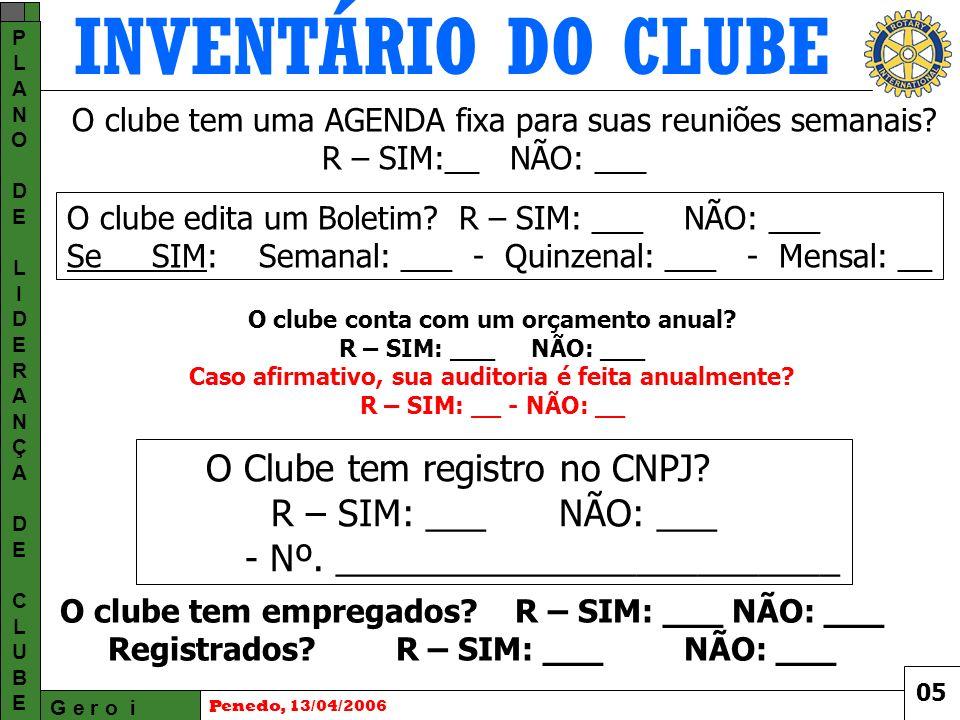 INVENTÁRIO DO CLUBE G e r o i PLANODELIDERANÇADECLUBEPLANODELIDERANÇADECLUBE Penedo, 13/04/2006 O clube tem uma AGENDA fixa para suas reuniões semanais.