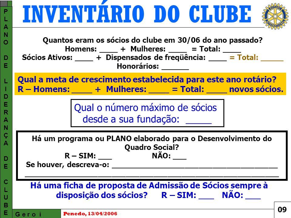 INVENTÁRIO DO CLUBE G e r o i PLANODELIDERANÇADECLUBEPLANODELIDERANÇADECLUBE Penedo, 13/04/2006 Qual a meta de crescimento estabelecida para este ano rotário.