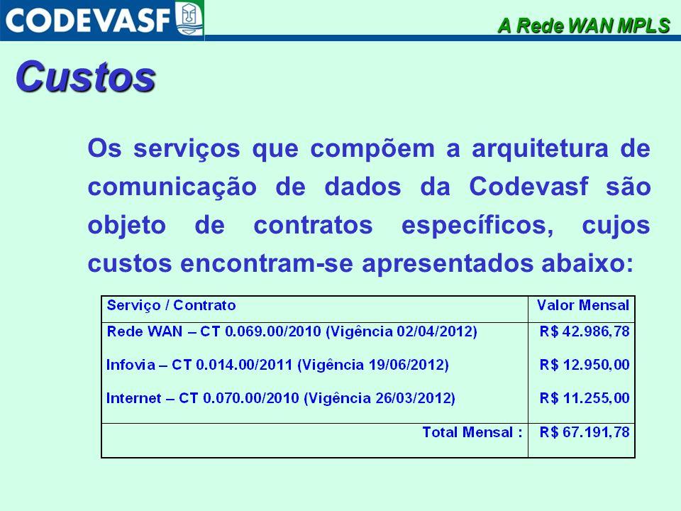 Custos Os serviços que compõem a arquitetura de comunicação de dados da Codevasf são objeto de contratos específicos, cujos custos encontram-se aprese