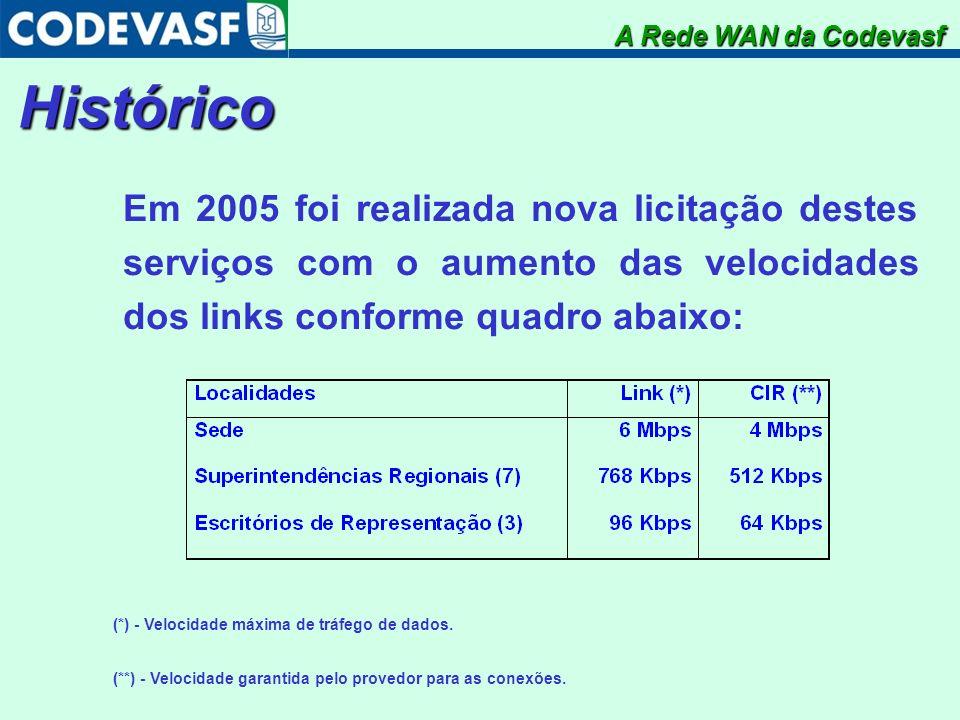 Histórico Em 2005 foi realizada nova licitação destes serviços com o aumento das velocidades dos links conforme quadro abaixo: A Rede WAN da Codevasf