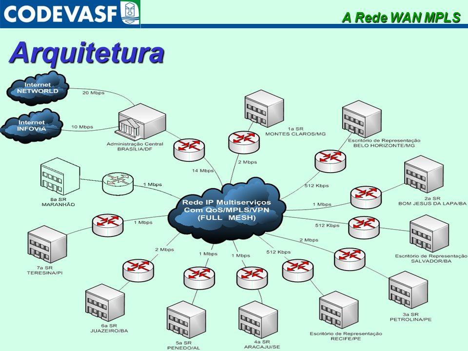 Arquitetura A Rede WAN MPLS
