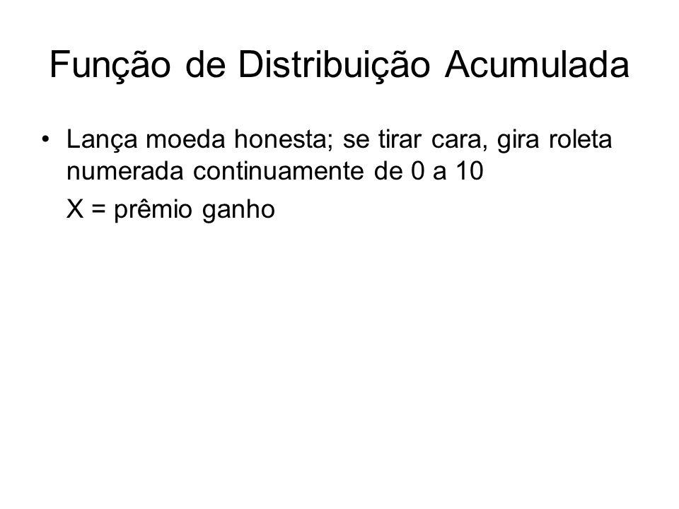 Função de Distribuição Acumulada Lança moeda honesta; se tirar cara, gira roleta numerada continuamente de 0 a 10 X = prêmio ganho