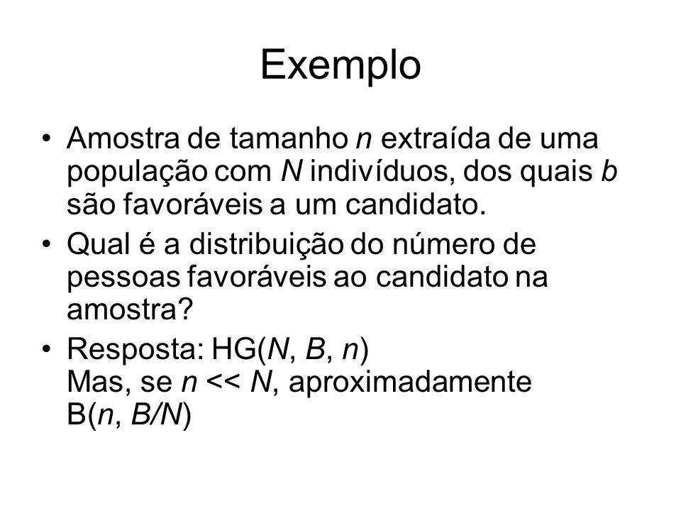 Exemplo Amostra de tamanho n extraída de uma população com N indivíduos, dos quais b são favoráveis a um candidato. Qual é a distribuição do número de