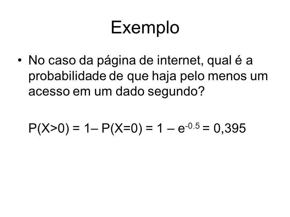 Exemplo No caso da página de internet, qual é a probabilidade de que haja pelo menos um acesso em um dado segundo? P(X>0) = 1– P(X=0) = 1 – e -0.5 = 0