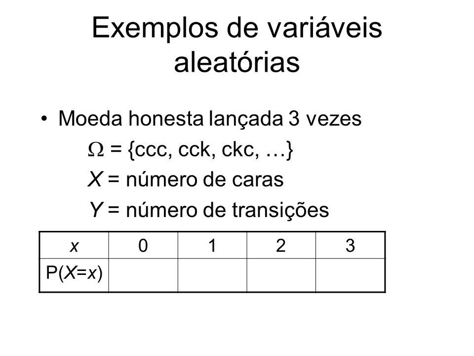 Distribuição Conjunta PXY ccc1/830 cck1/821 ckc1/822 kcc1/821 ckk1/811 kck1/812 kkc1/811 kkk1/800 X Y 0123 01/8-- 1-2/8 - 2-1/8 - P(X=2 e Y =1) = 2/8