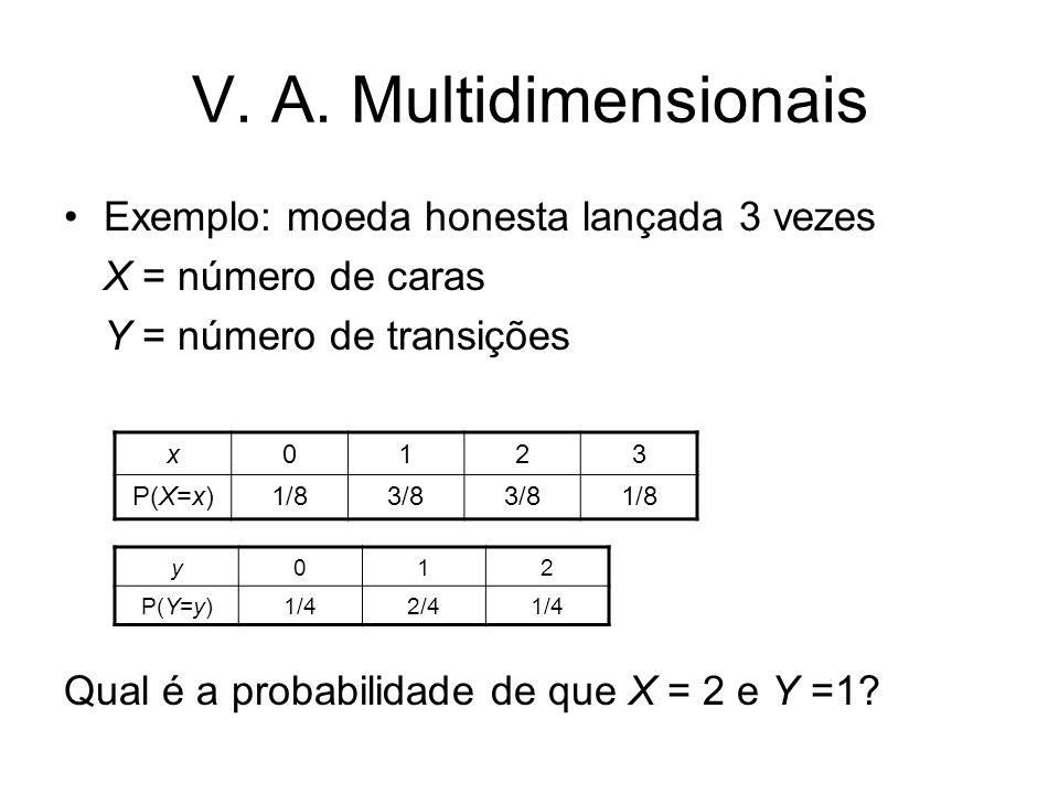V. A. Multidimensionais Exemplo: moeda honesta lançada 3 vezes X = número de caras Y = número de transições Qual é a probabilidade de que X = 2 e Y =1