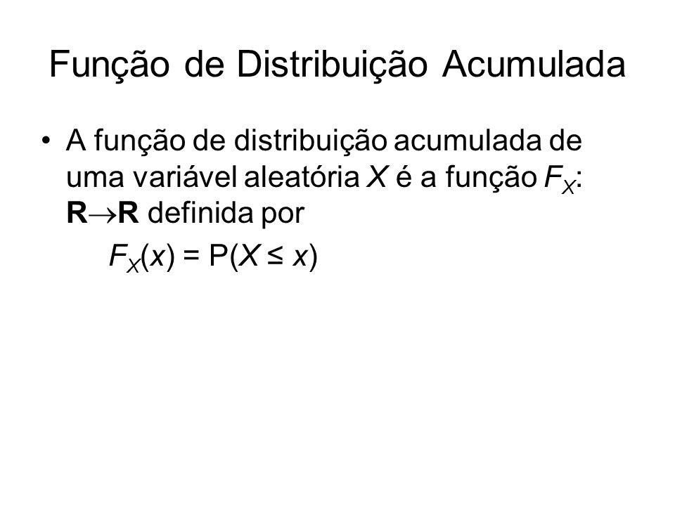 Função de Distribuição Acumulada Exemplo: x0123 P(X=x)1/83/8 1/8 123 1/2 7/8 1 Se x < 0: P(Xx) = 0 Se 0 x <1: P(Xx) = P(X=0) = 1/8 Se 1 x <2: P(Xx) = P(X=0 ou X=1) = 1/8 + 3/8 = 1/2