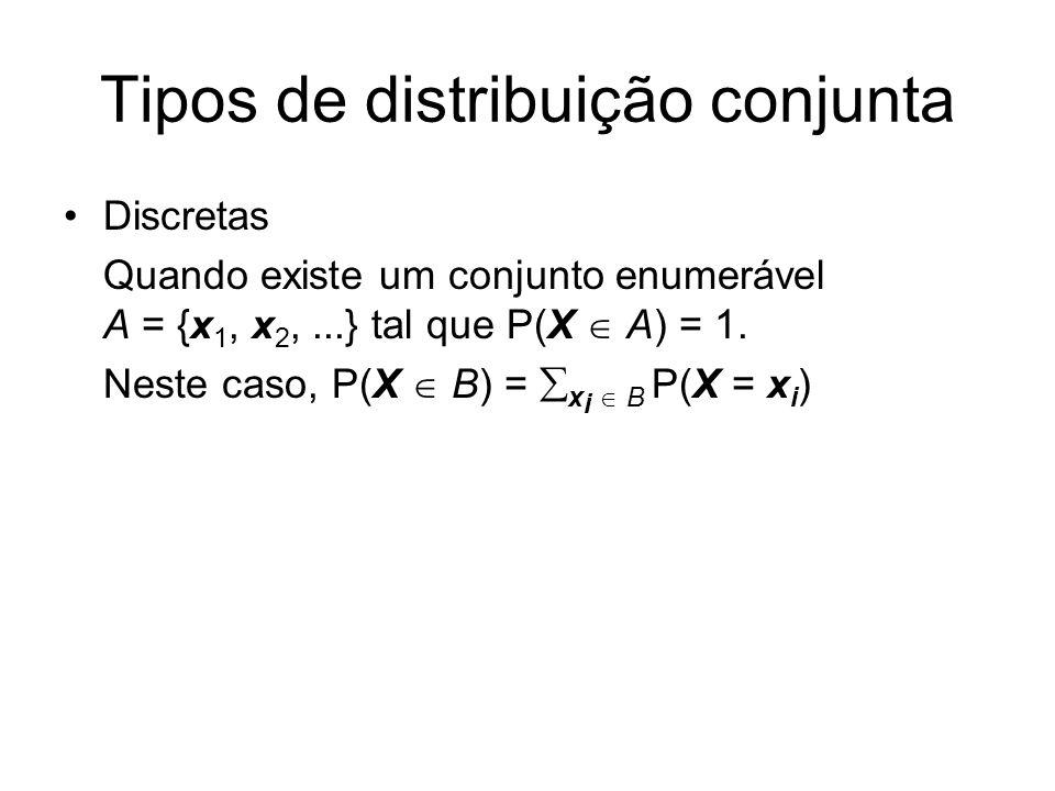 Tipos de distribuição conjunta Discretas Quando existe um conjunto enumerável A = {x 1, x 2,...} tal que P(X A) = 1. Neste caso, P(X B) = x i B P(X =