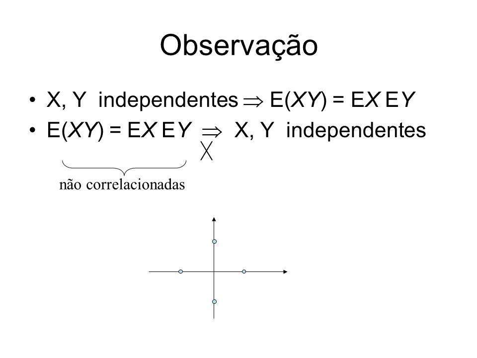 Observação X, Y independentes E(XY) = EX EY E(XY) = EX EY X, Y independentes não correlacionadas