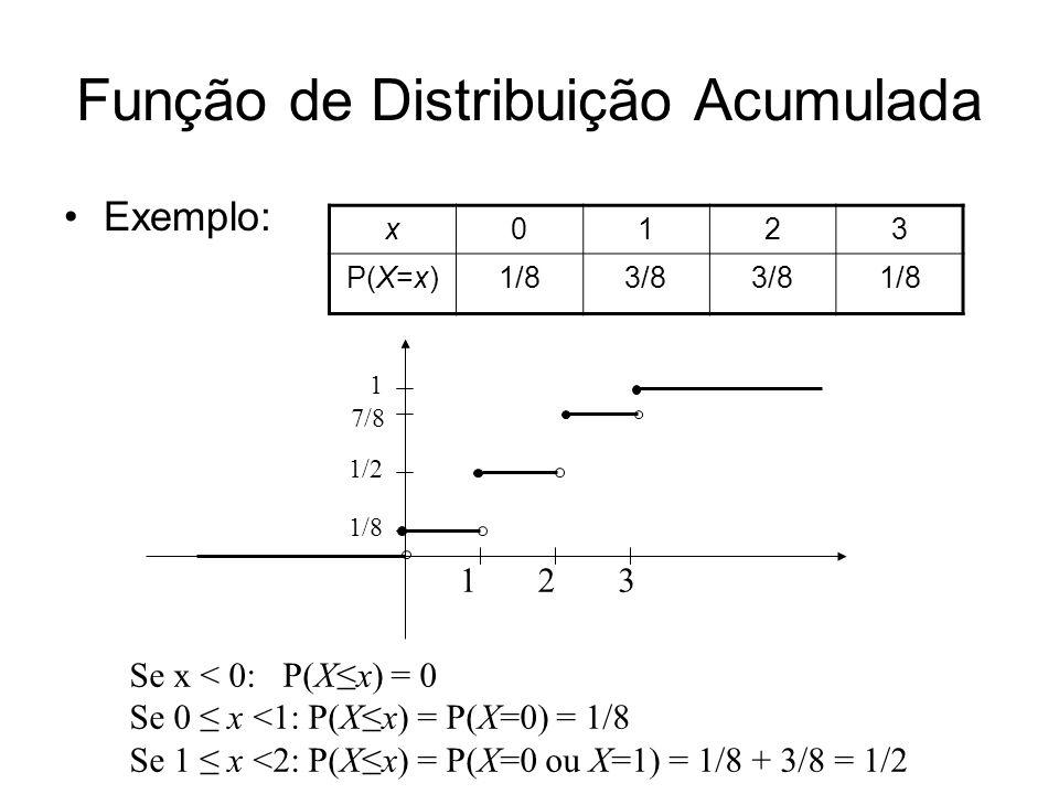 Função de Distribuição Acumulada Exemplo: x0123 P(X=x)1/83/8 1/8 123 1/2 7/8 1 Se x < 0: P(Xx) = 0 Se 0 x <1: P(Xx) = P(X=0) = 1/8 Se 1 x <2: P(Xx) =