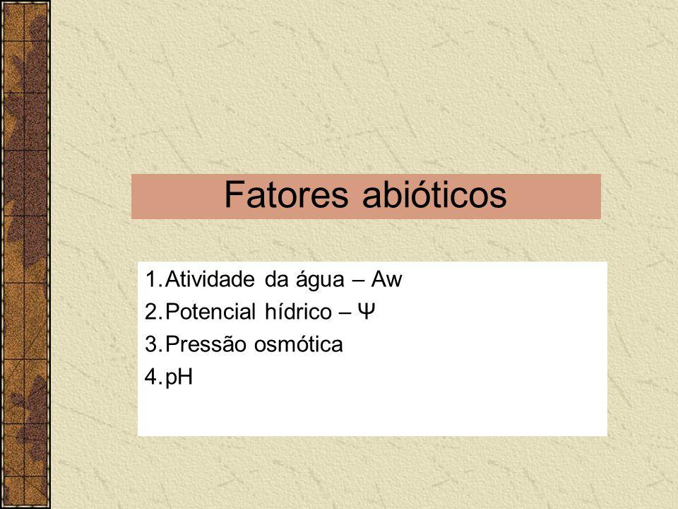 Fatores abióticos 1.Atividade da água – Aw 2.Potencial hídrico – Ψ 3.Pressão osmótica 4.pH