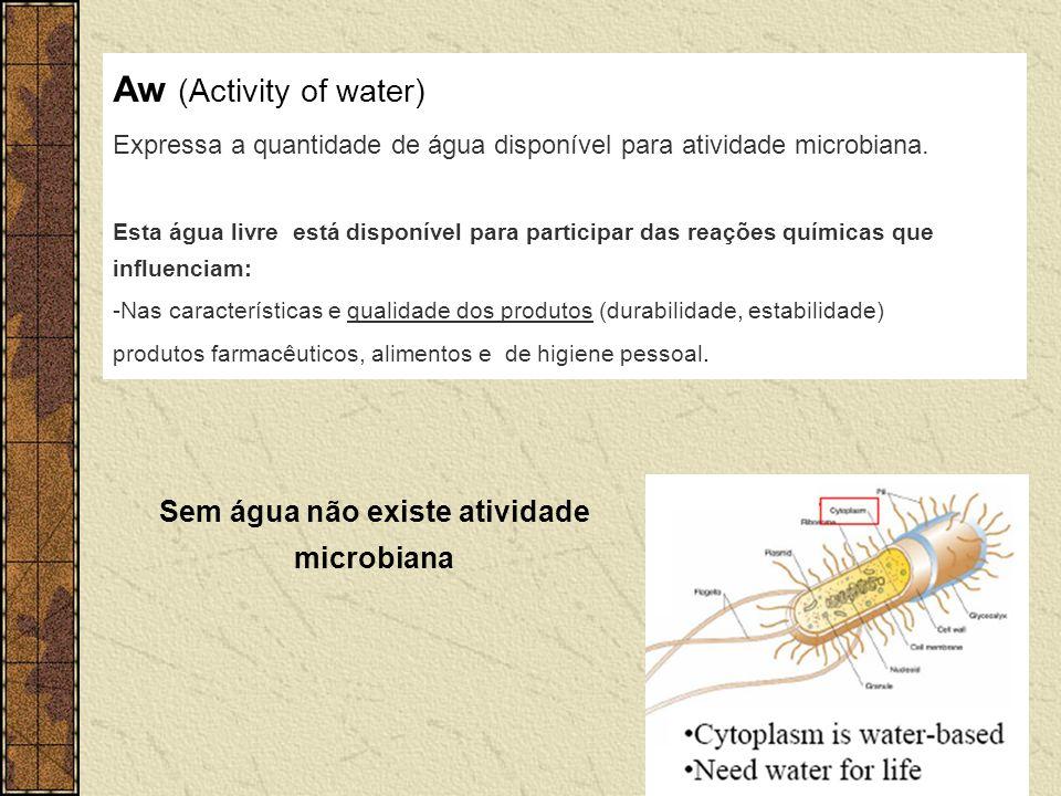 Aw (Activity of water) Expressa a quantidade de água disponível para atividade microbiana. Esta água livre está disponível para participar das reações