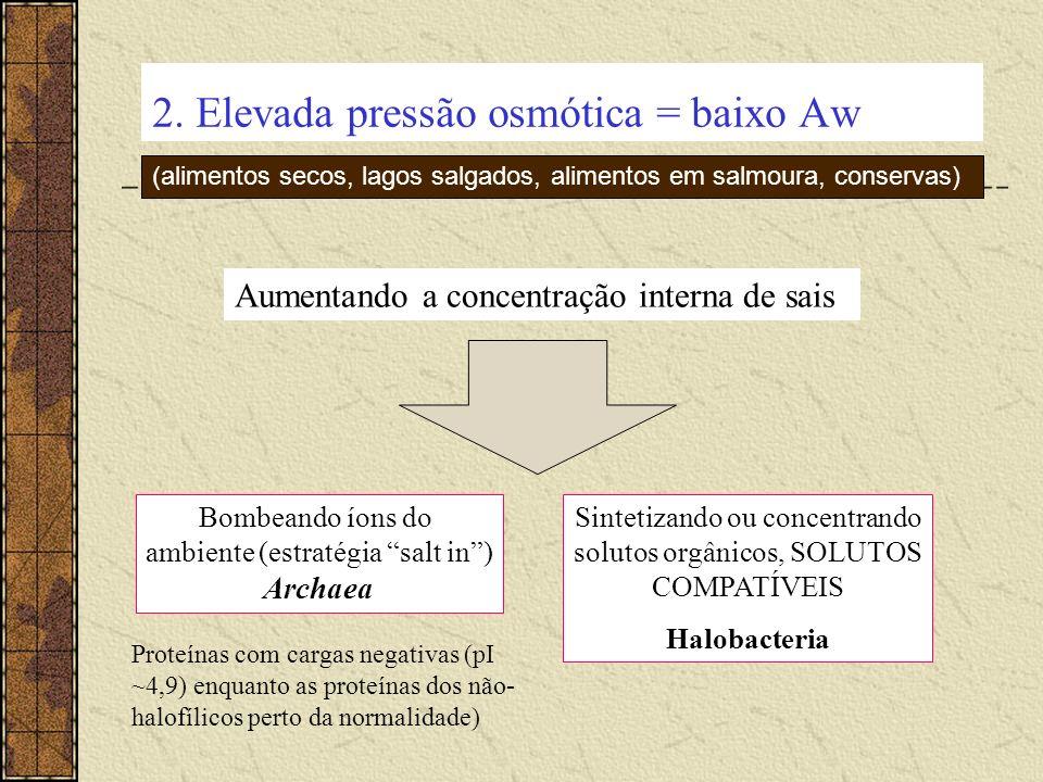 2. Elevada pressão osmótica = baixo Aw (alimentos secos, lagos salgados, alimentos em salmoura, conservas) Aumentando a concentração interna de sais B