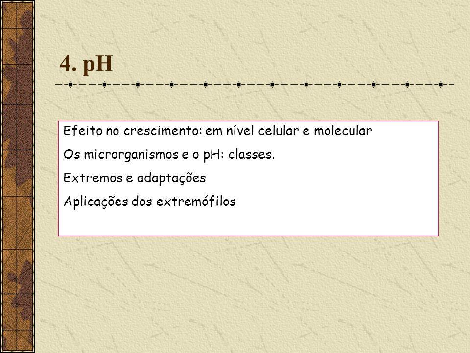 4. pH Efeito no crescimento: em nível celular e molecular Os microrganismos e o pH: classes. Extremos e adaptações Aplicações dos extremófilos