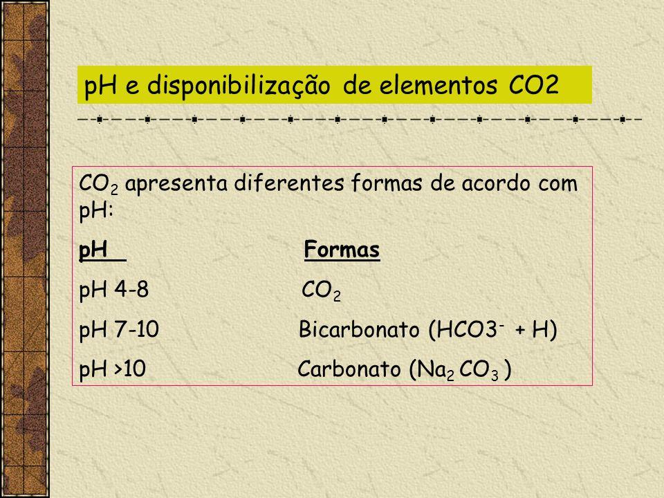 pH e disponibilização de elementos CO2 CO 2 apresenta diferentes formas de acordo com pH: pH Formas pH 4-8 CO 2 pH 7-10 Bicarbonato (HCO3 - + H) pH >1
