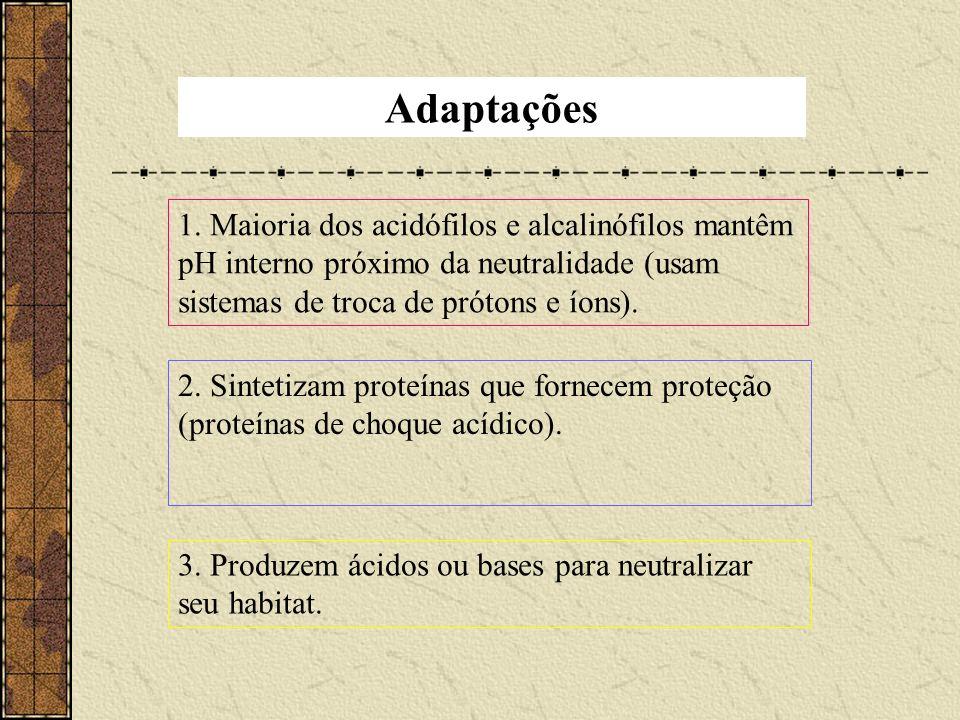 Adaptações 1. Maioria dos acidófilos e alcalinófilos mantêm pH interno próximo da neutralidade (usam sistemas de troca de prótons e íons). 2. Sintetiz