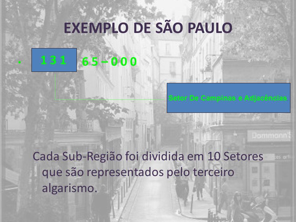 EXEMPLO DE SÃO PAULO 6 5 – 0 0 0 Cada Sub-Região foi dividida em 10 Setores que são representados pelo terceiro algarismo. 1 3 1 Setor De Campinas e A