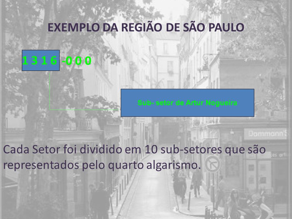 EXEMPLO DA REGIÃO DE SÃO PAULO -0 0 0 1 3 1 6 Sub- setor de Artur Nogueira Cada Setor foi dividido em 10 sub-setores que são representados pelo quarto