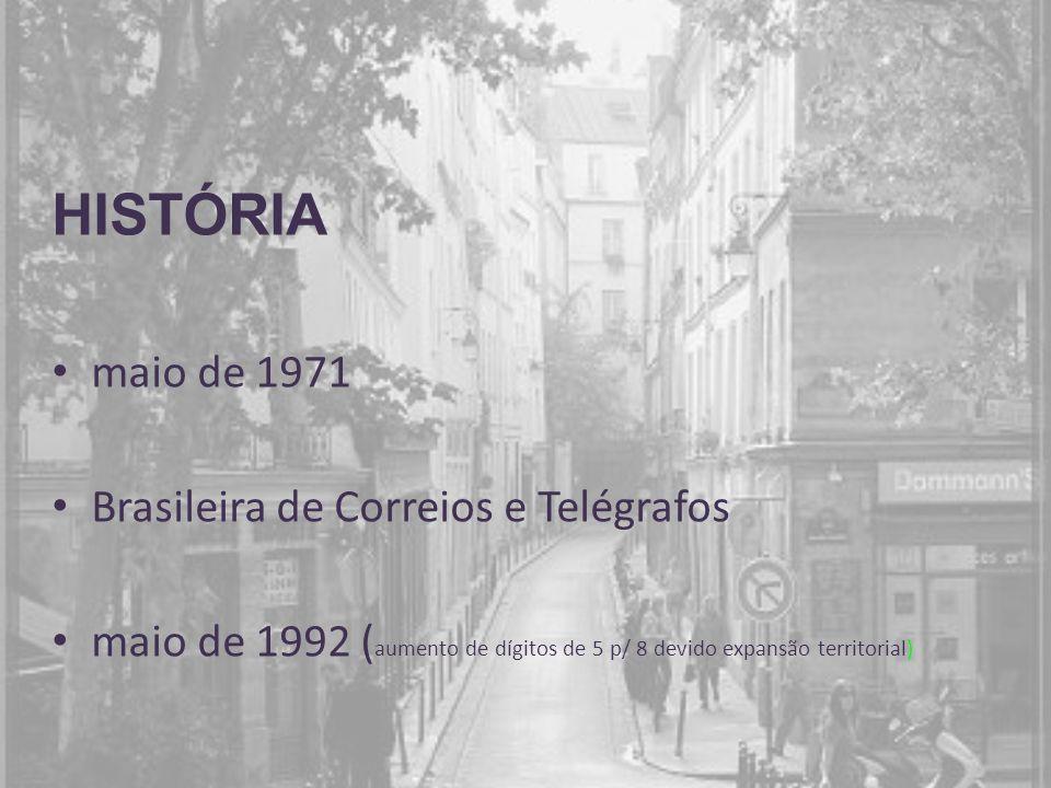 HISTÓRIA maio de 1971 Brasileira de Correios e Telégrafos maio de 1992 ( aumento de dígitos de 5 p/ 8 devido expansão territorial)