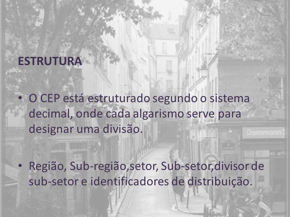 ESTRUTURA O CEP está estruturado segundo o sistema decimal, onde cada algarismo serve para designar uma divisão. Região, Sub-região,setor, Sub-setor,d