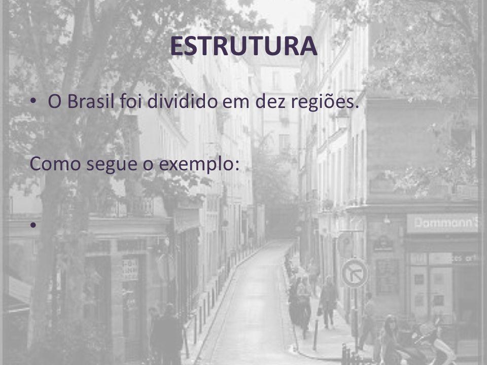 ESTRUTURA O Brasil foi dividido em dez regiões. Como segue o exemplo: